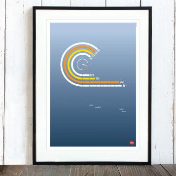 T-lab-Flat-Out-motorsports-poster-framed